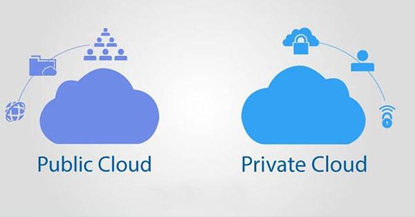 تفاوت ابر عمومی با ابر خصوصی ، ابر عمومی